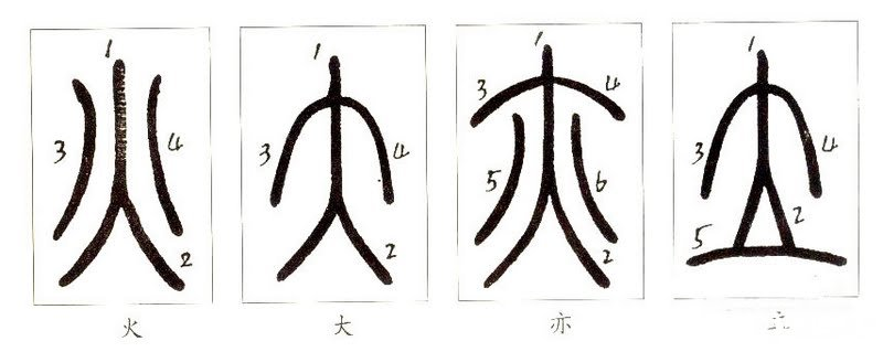 篆书的书写特点与笔画规(组图)