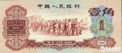 第三套人民币枣红1角的收藏价值
